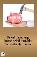 Extra k�rtya